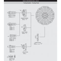 Maszyna Mazak QTN 200/250, 300/350