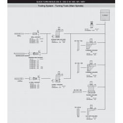 Maszyna Mazak QTN 200/250 M, MS, MY, MSY